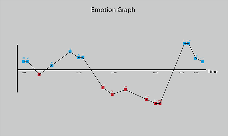 EmotionGraph.png