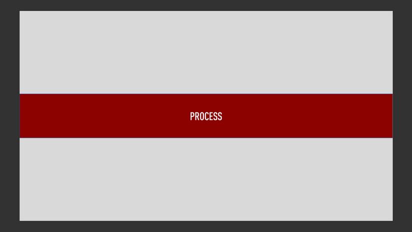 Process Title