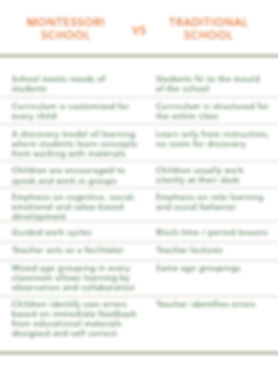 Montessori-difference.jpg
