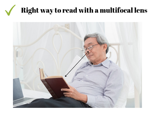 Right way to read with a multifocal.png