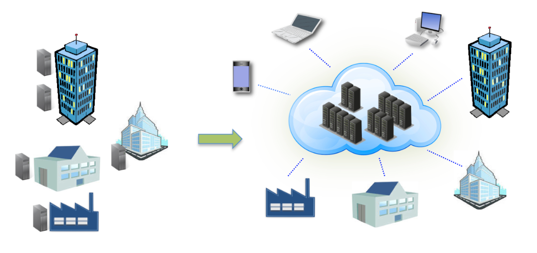 Data Center and Cloud Service