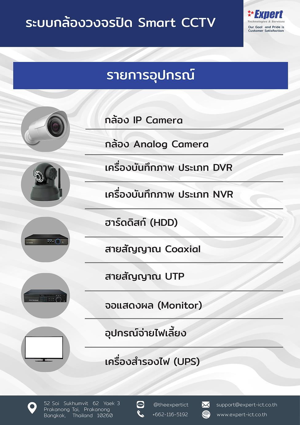 CCTV3.png
