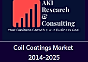 Coil Coatings Market.png
