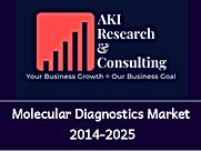 Molecular Diagnostics Market.png