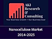 Nanocellulose Market.png