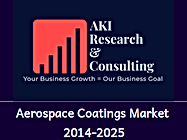 Aerospace Coatings Market.png
