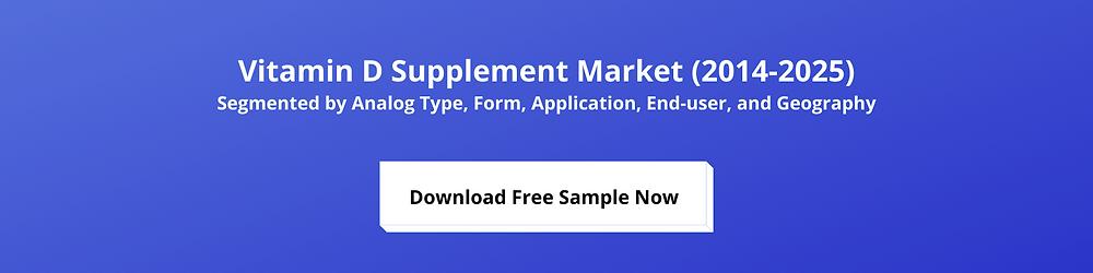 Vitamin D Supplement Market Report Sample | AKI Research