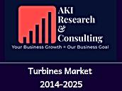 Turbines Market.png
