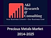 Precious Metals Market.png