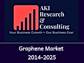 Graphene Market.png