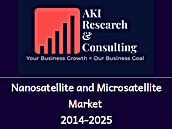 Nanosatellite and Microsatellite Market.