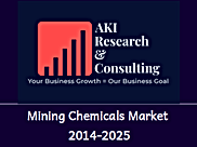 Mining Chemicals market.png
