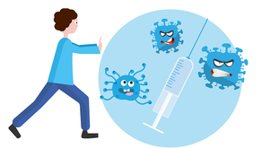 Vaccines Market and Covid-19