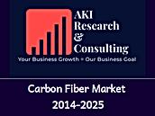 Carbon Fiber Market.png
