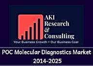Point of care Molecular diagnostics mark