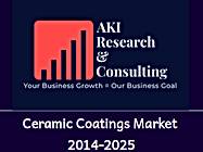 Ceramic Coatings Market.png