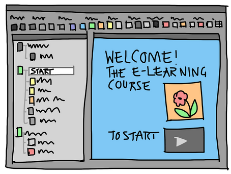 E-Learning Market: Growth Trending Model of Education & Up-skill, and the Covid19 Impact