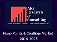 Nano Paints & Coatings Market.png