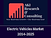 Electric Vehicles Market.png