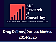 Drug Delivery Devices Market.png