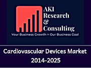 Cardiovascular Devices Market.png