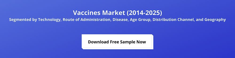 Vaccines Market Research Sample | AKI Research