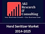 Hand Sanitizer Market.png