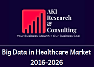Big Data in Healthcare Market.png