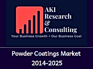 Powder Coatings Market.png