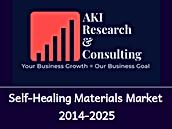 Self-healing Materials Market.png