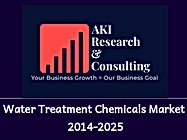 Water Treatment Chemicals Market.png