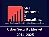 Cyber Security Market.png