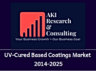 UV-Cured Based Coatings Market.png