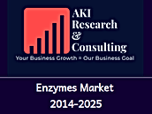 Enzymes Market.png