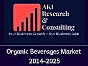 Organic Beverages Market.png