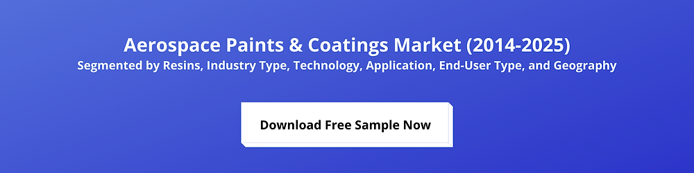 Aerospace Paints & Coatings Market Report Sample | AKI Research