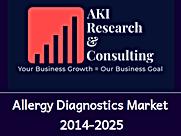 Allergy Diagnostics Market.png