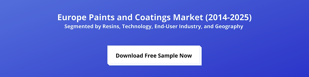 Europe Paints & Coatings Market Research Sample | AKI Research