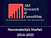 Nanomaterials market.png