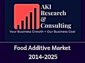 Food Additives .png