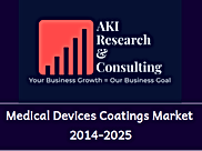 Medical Devices Coatings Market.png