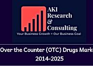 OTC Drugs Market.png