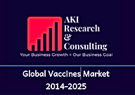 Global Vaccines Market 2020-2025.png