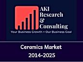 Ceramics Market.png