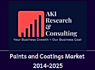 Paints & Coatings Market.png