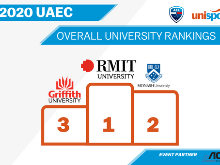 RMIT University crowned the inaugural UniSport Australia Esports Champions