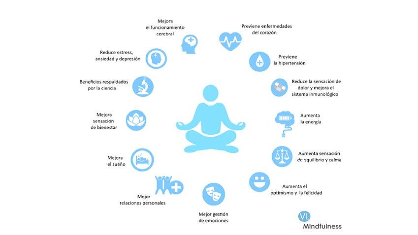 Propuesta Mindfulness Andercol.jpg