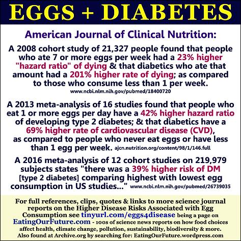 Eggs Cause Diabetes