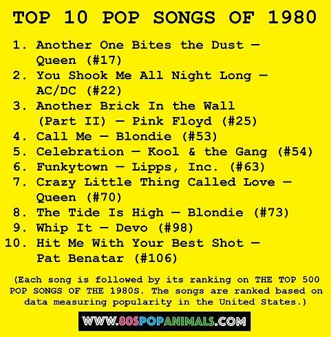 Top 10 Pop Songs of 1980