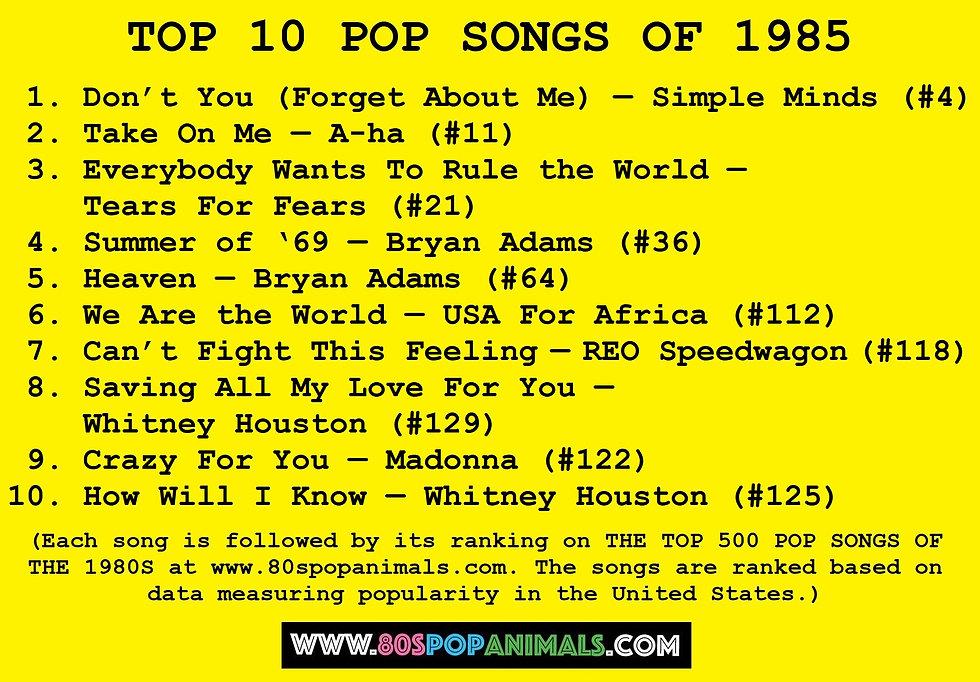Top 10 Pop Songs of 1985